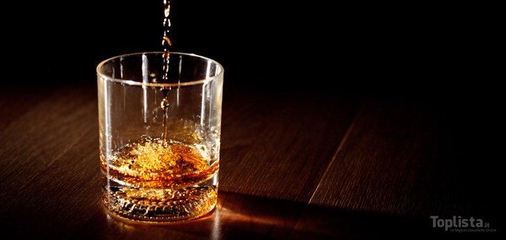 I Migliori Whiskey al mondo