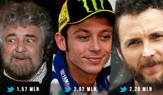 personaggi italiani più seguiti su twitter